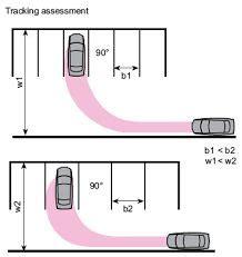 Exemple business plan garage automobile